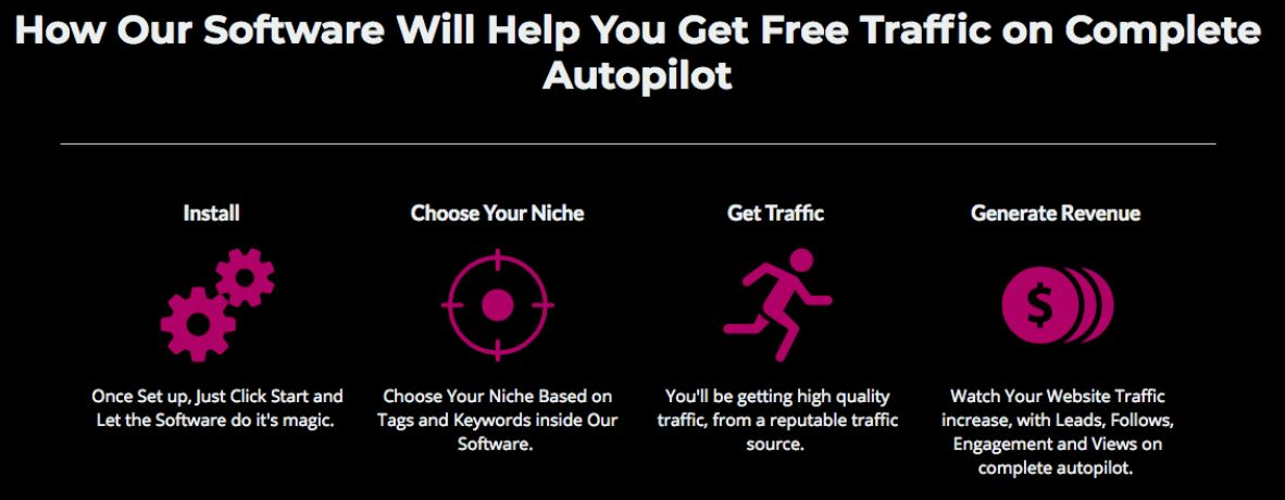 Traffic Zion Software for FREE Targeted Traffic